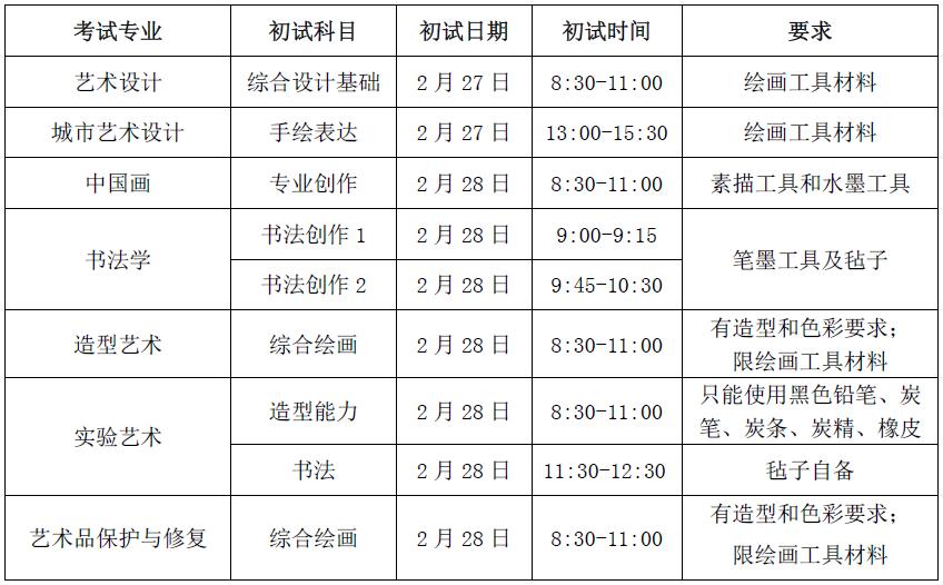 中央美术学院2021年线上初试科目、初试日期、初试时间及要求如